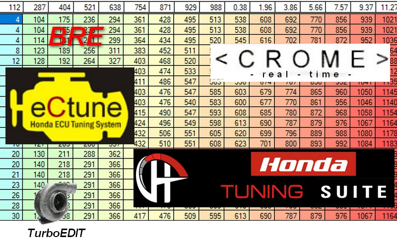 ectune, crome, HTS, BRE, turboedit download